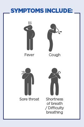 COVID 19 Symptoms infographic.jpg